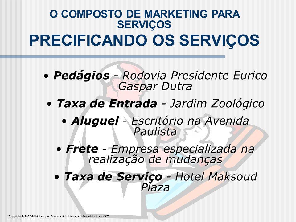 O COMPOSTO DE MARKETING PARA SERVIÇOS PRECIFICANDO OS SERVIÇOS