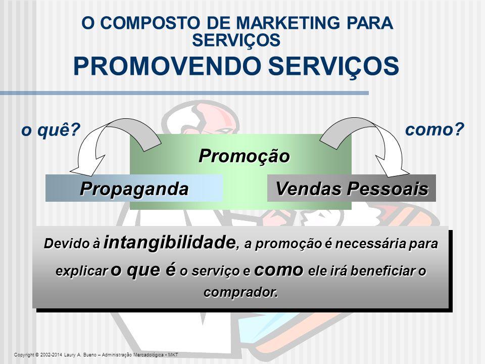 O COMPOSTO DE MARKETING PARA SERVIÇOS