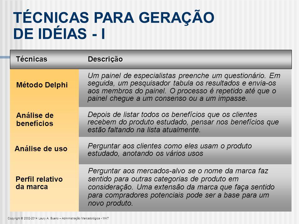 TÉCNICAS PARA GERAÇÃO DE IDÉIAS - I