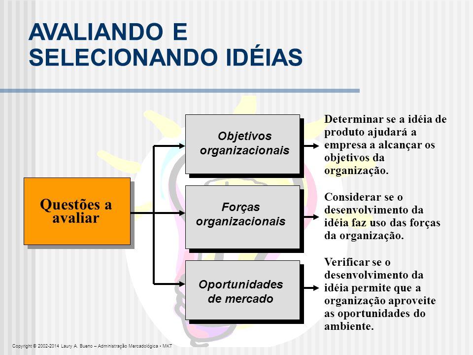 AVALIANDO E SELECIONANDO IDÉIAS