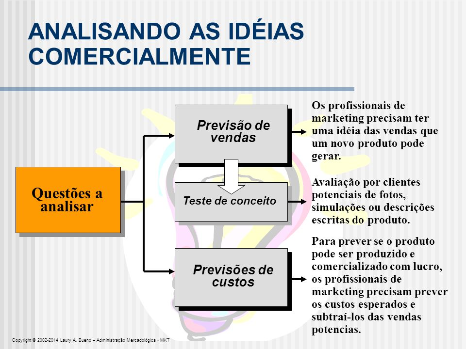 ANALISANDO AS IDÉIAS COMERCIALMENTE