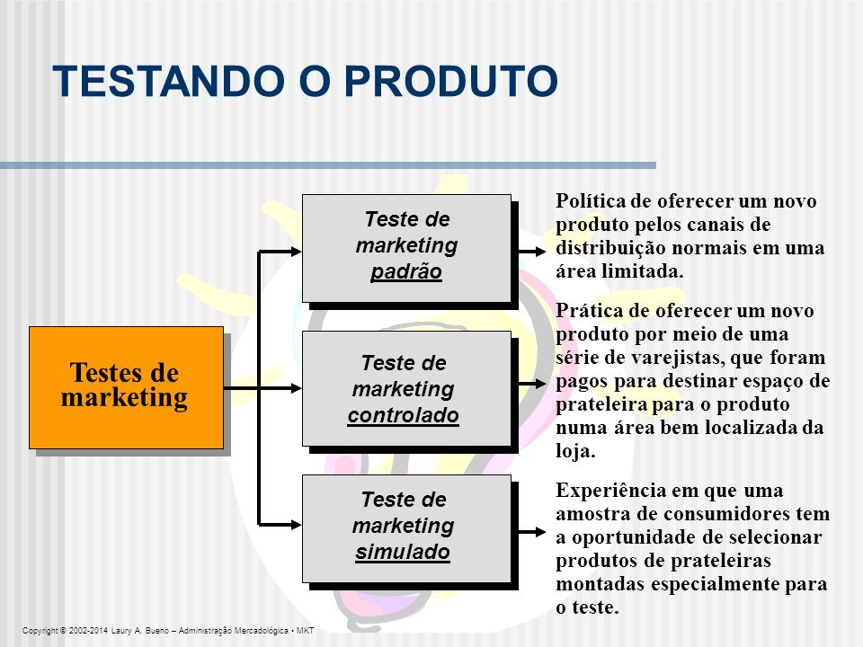 TESTANDO O PRODUTO Testes de marketing