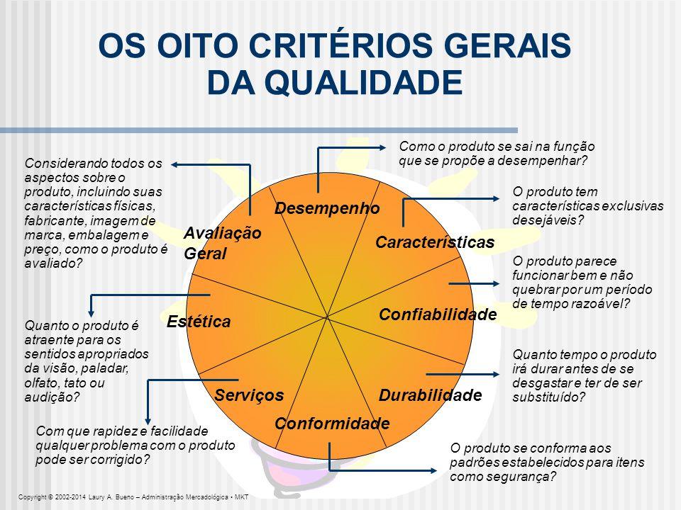 OS OITO CRITÉRIOS GERAIS DA QUALIDADE