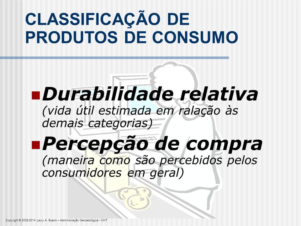 CLASSIFICAÇÃO DE PRODUTOS DE CONSUMO