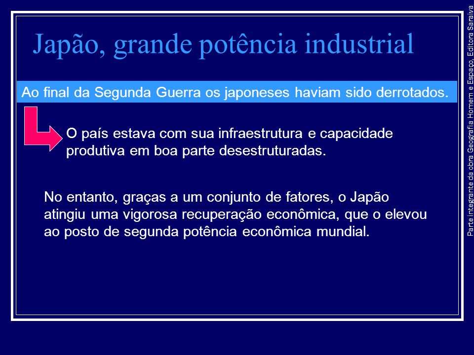 Japão, grande potência industrial