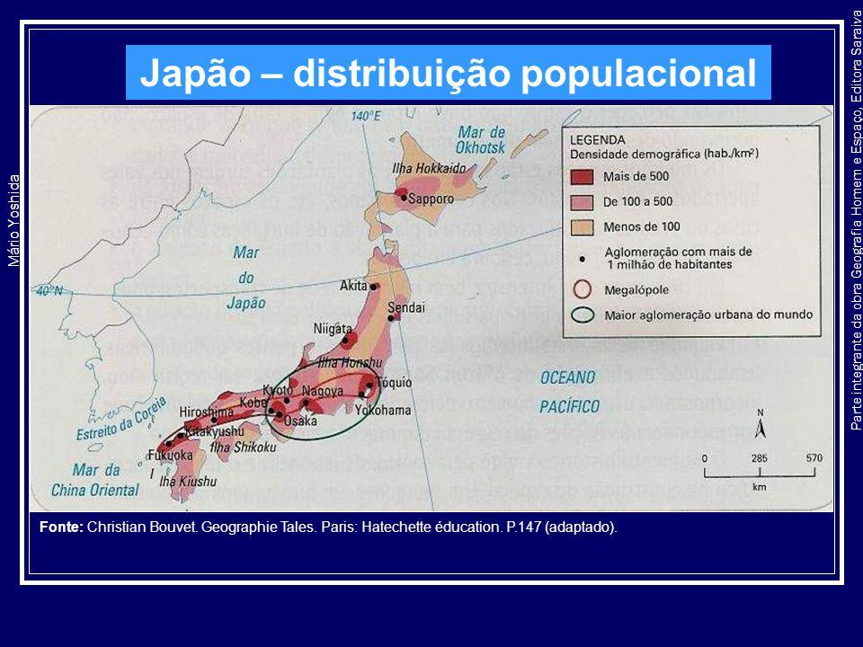 Japão – distribuição populacional