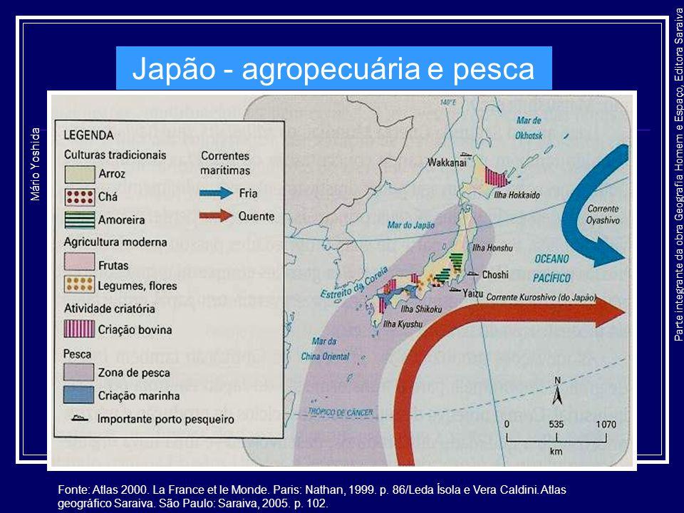 Japão - agropecuária e pesca