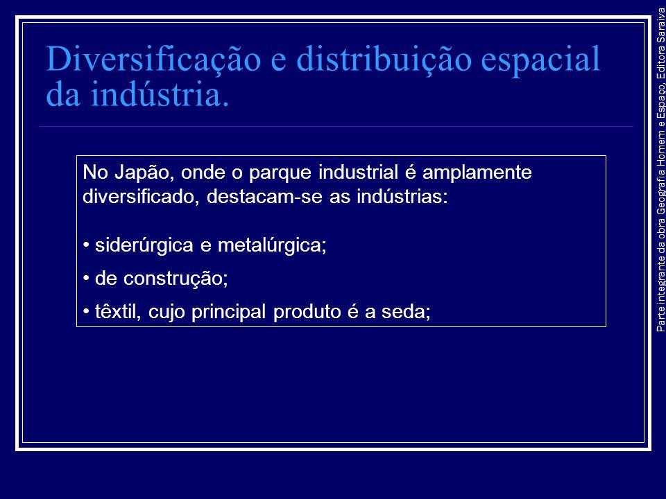 Diversificação e distribuição espacial da indústria.