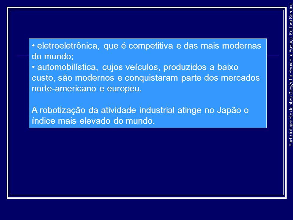 • eletroeletrônica, que é competitiva e das mais modernas do mundo;