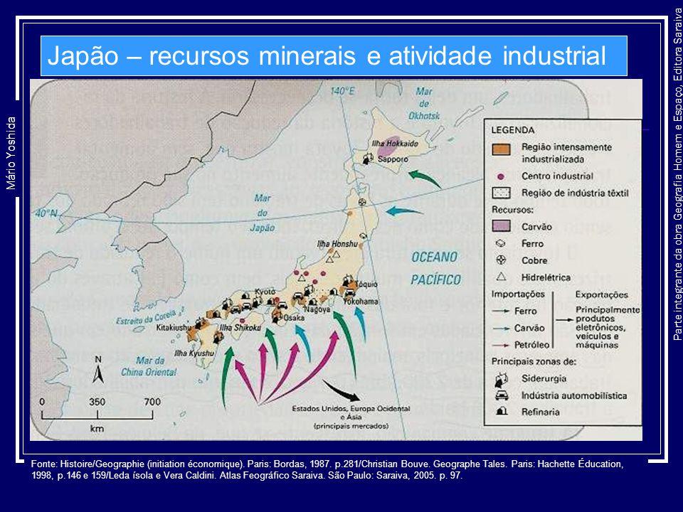 Japão – recursos minerais e atividade industrial
