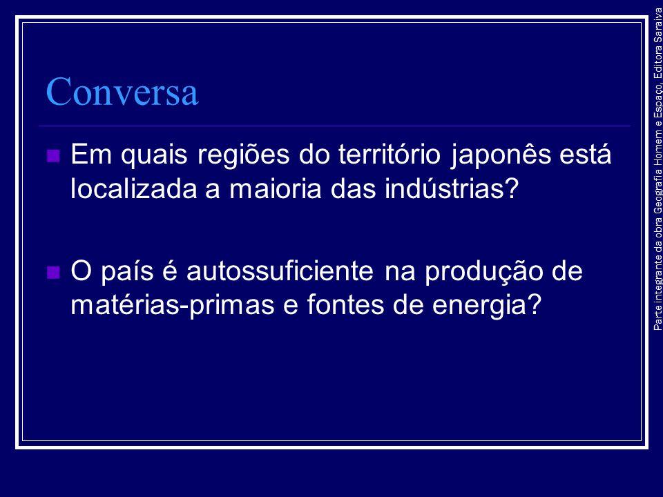 Conversa Em quais regiões do território japonês está localizada a maioria das indústrias
