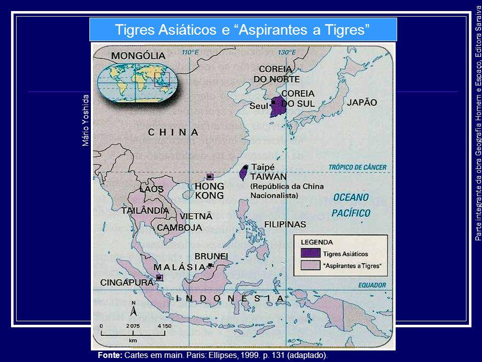 Tigres Asiáticos e Aspirantes a Tigres