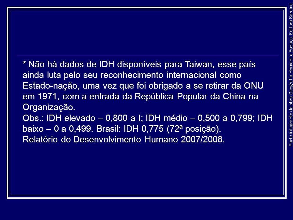 Relatório do Desenvolvimento Humano 2007/2008.