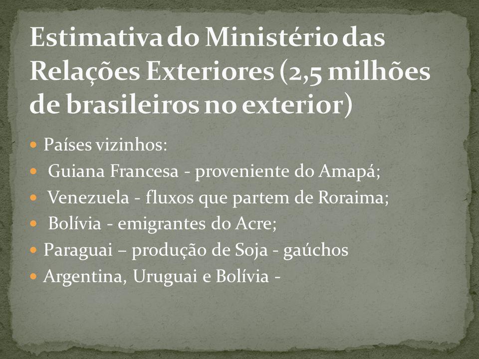 Estimativa do Ministério das Relações Exteriores (2,5 milhões de brasileiros no exterior)