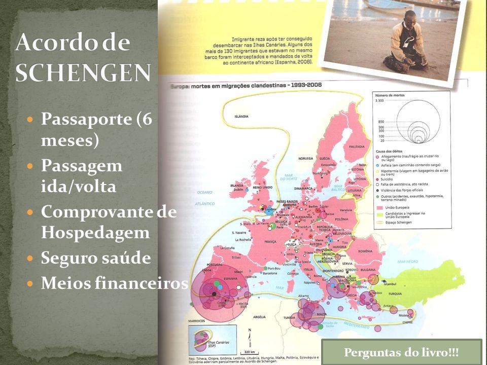 Acordo de SCHENGEN Passaporte (6 meses) Passagem ida/volta
