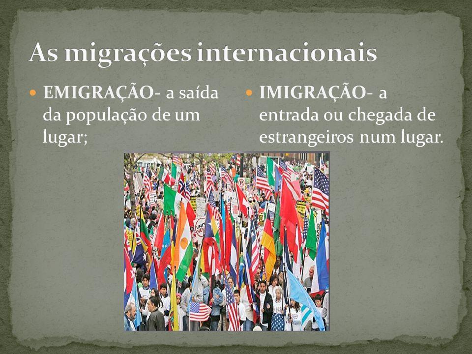 As migrações internacionais