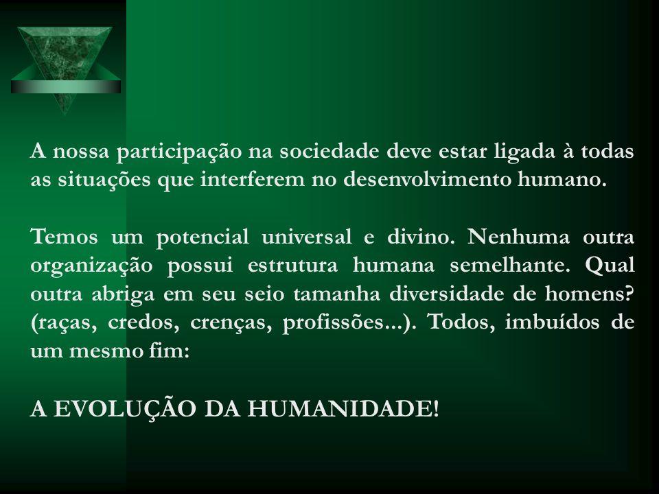 A EVOLUÇÃO DA HUMANIDADE!