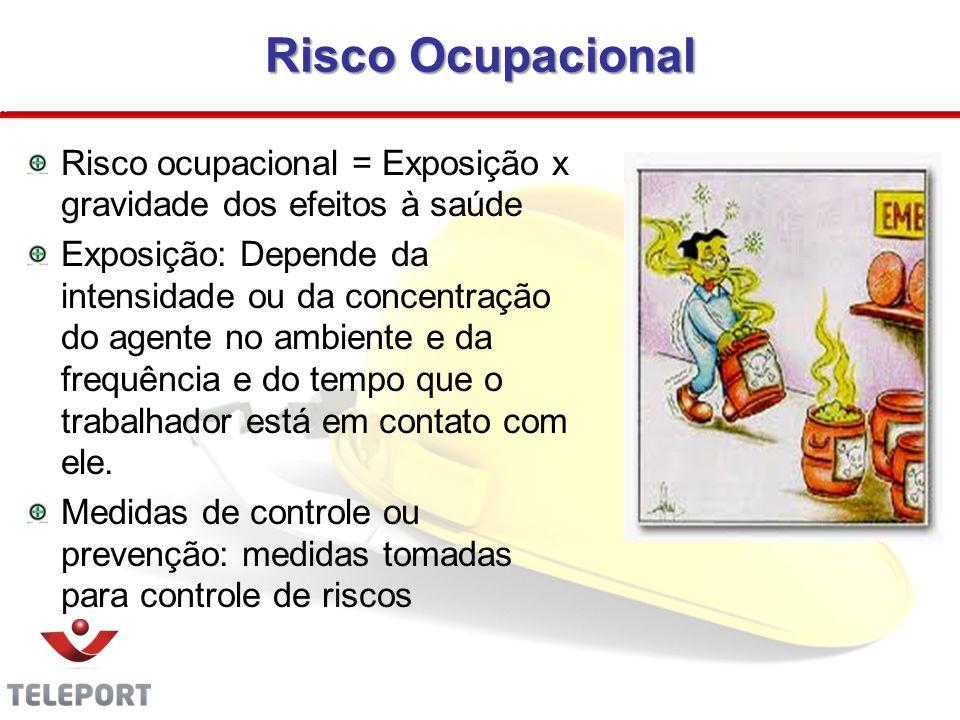 Risco Ocupacional Risco ocupacional = Exposição x gravidade dos efeitos à saúde.