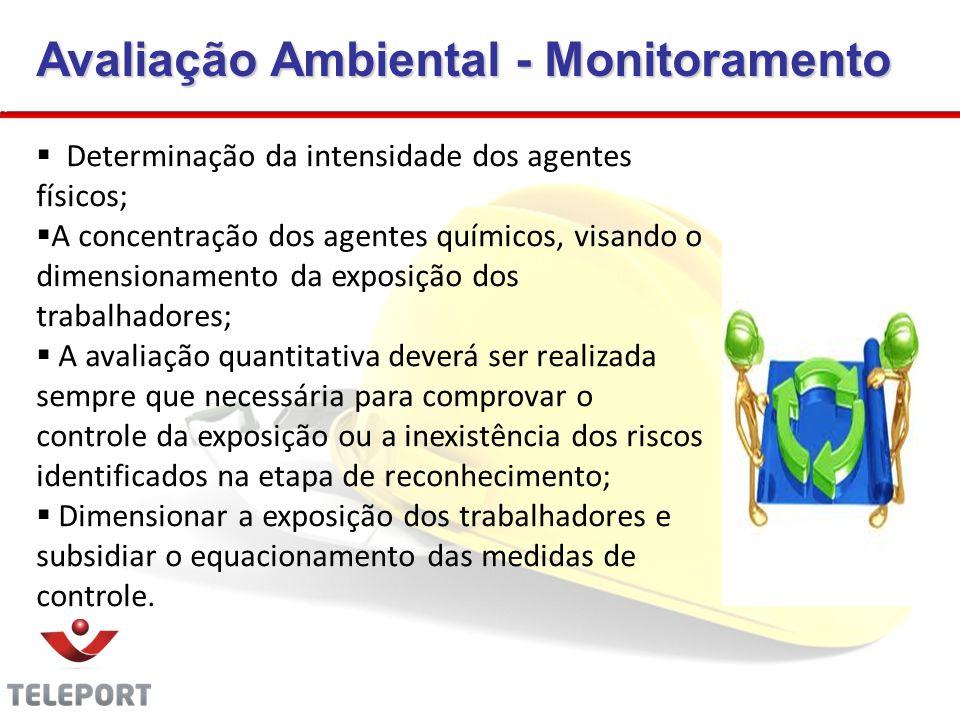 Avaliação Ambiental - Monitoramento