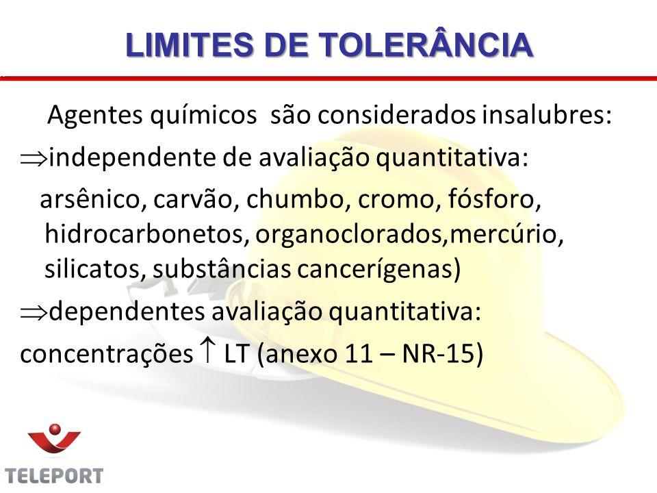 LIMITES DE TOLERÂNCIA