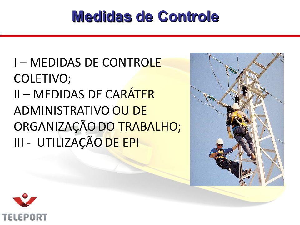 Medidas de Controle I – MEDIDAS DE CONTROLE COLETIVO;
