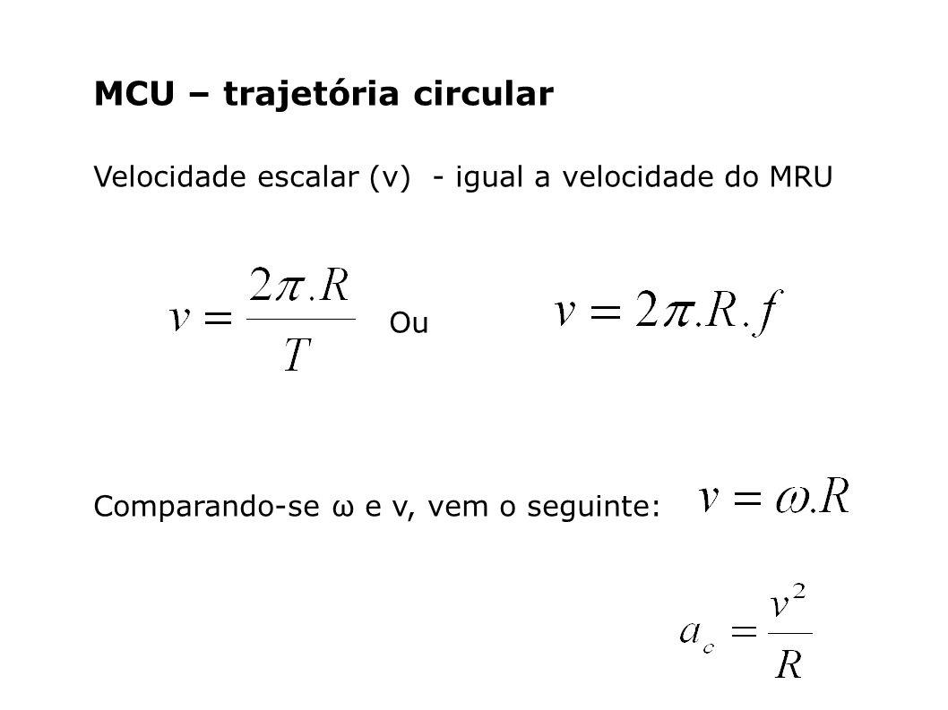 MCU – trajetória circular