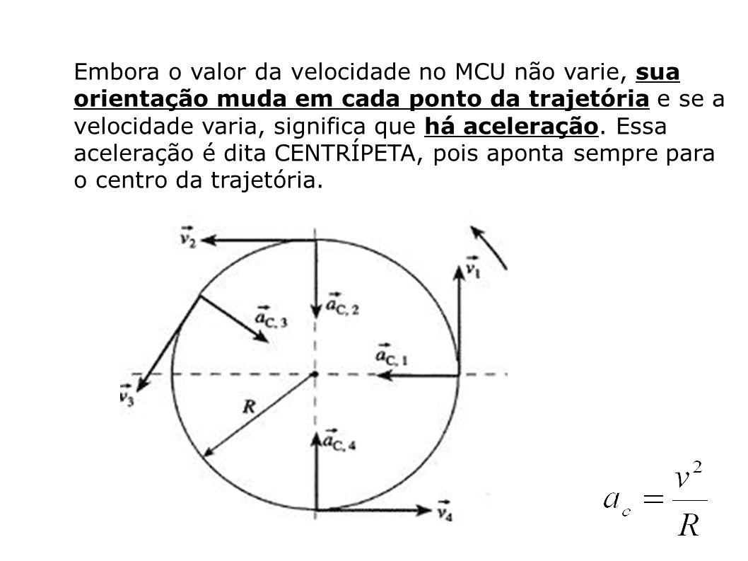 Embora o valor da velocidade no MCU não varie, sua orientação muda em cada ponto da trajetória e se a velocidade varia, significa que há aceleração.
