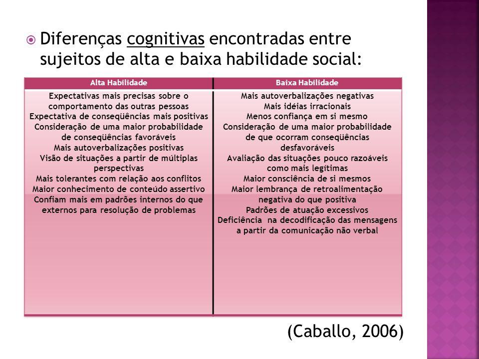 Diferenças cognitivas encontradas entre sujeitos de alta e baixa habilidade social: