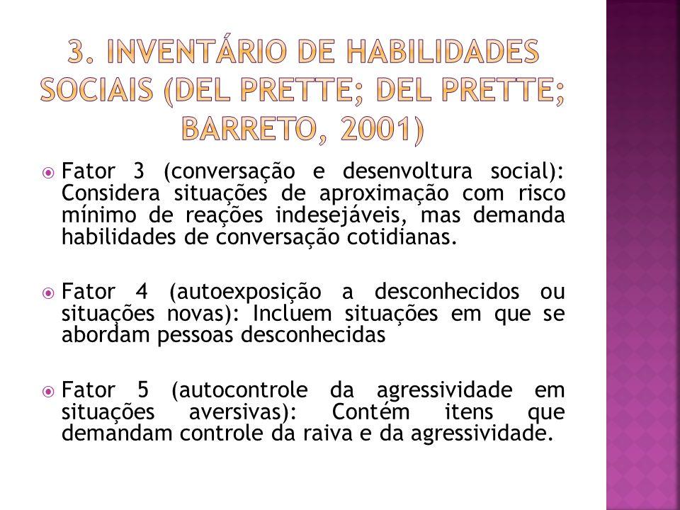 3. Inventário de Habilidades Sociais (Del Prette; Del Prette; Barreto, 2001)