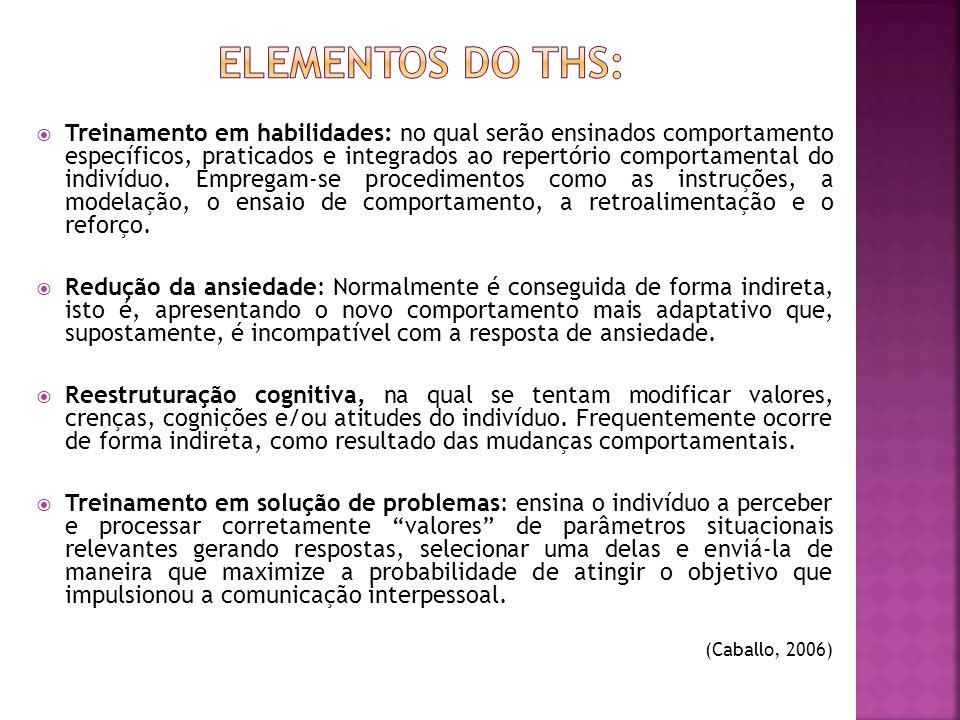 Elementos do ths: