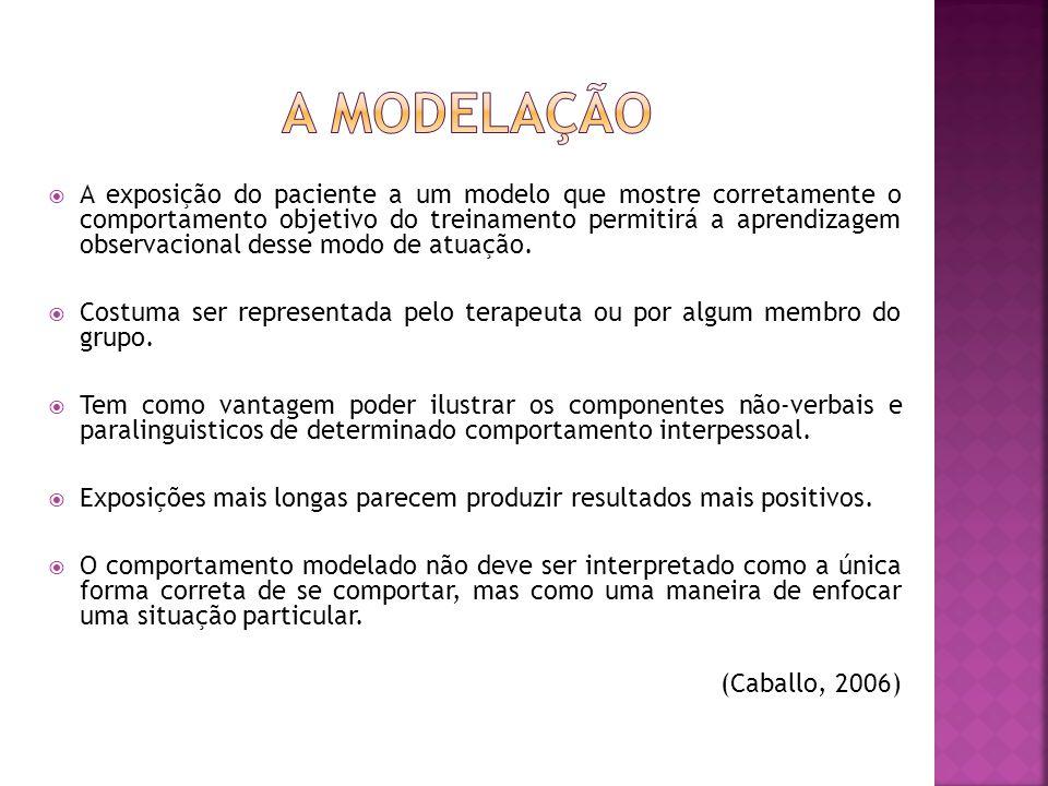 A modelação