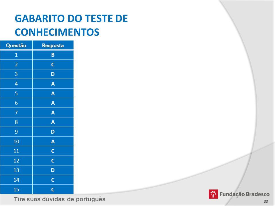 GABARITO DO TESTE DE CONHECIMENTOS