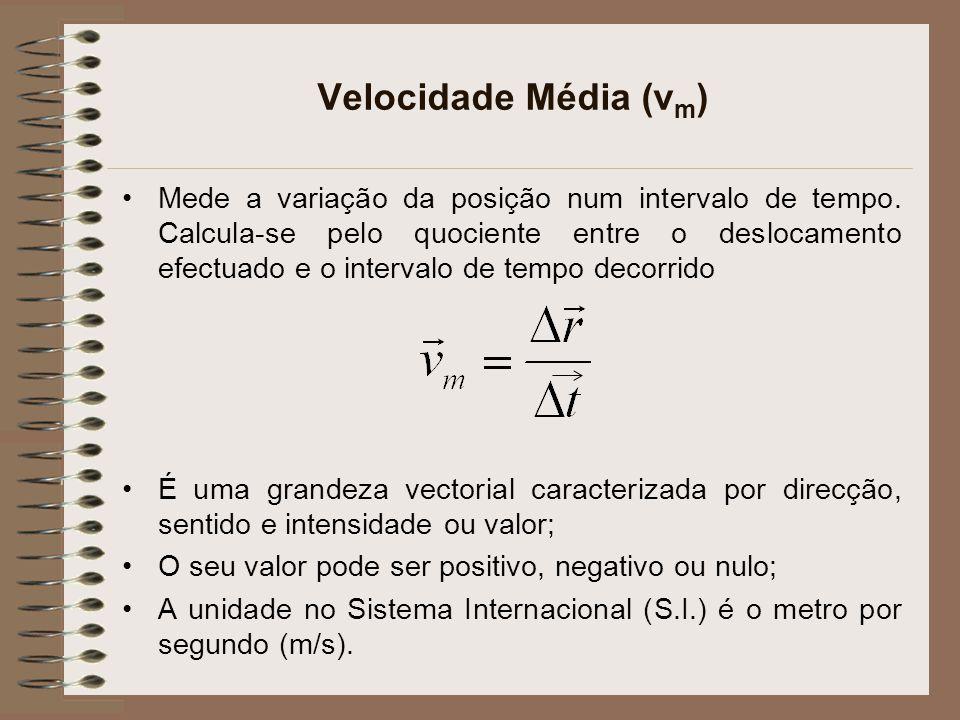 Velocidade Média (vm)