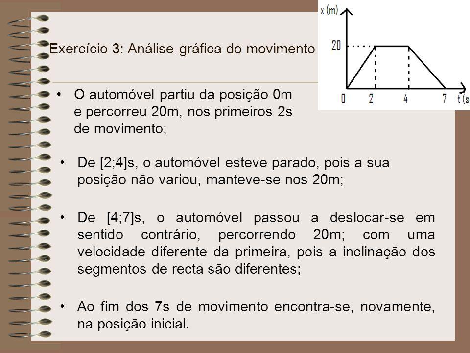 Exercício 3: Análise gráfica do movimento