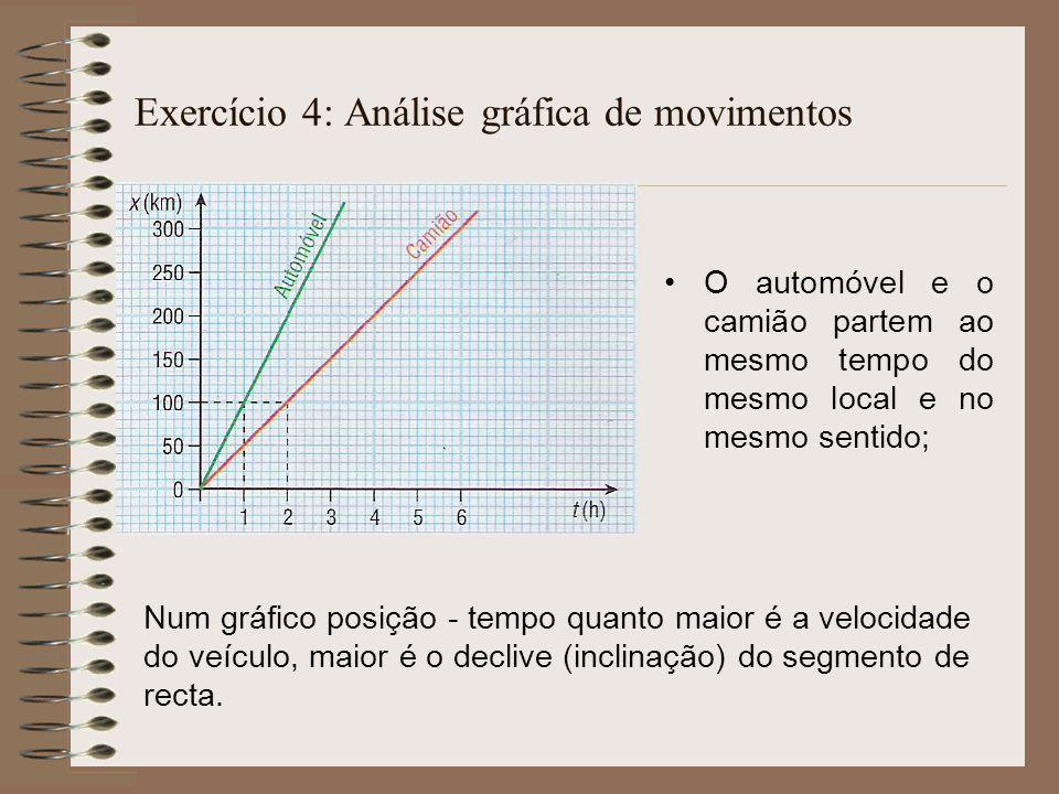 Exercício 4: Análise gráfica de movimentos