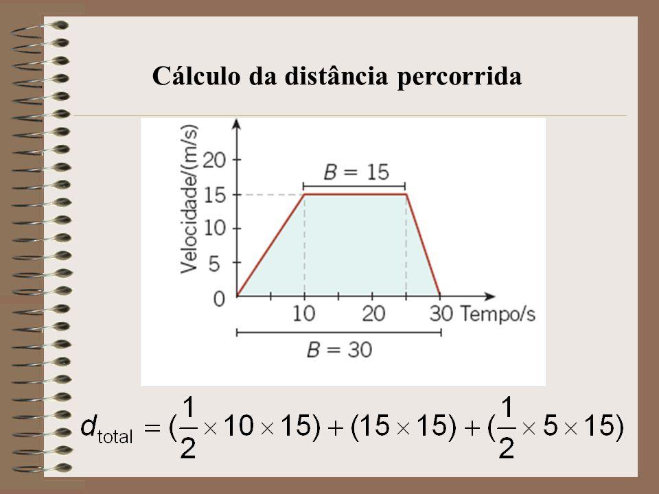 Cálculo da distância percorrida