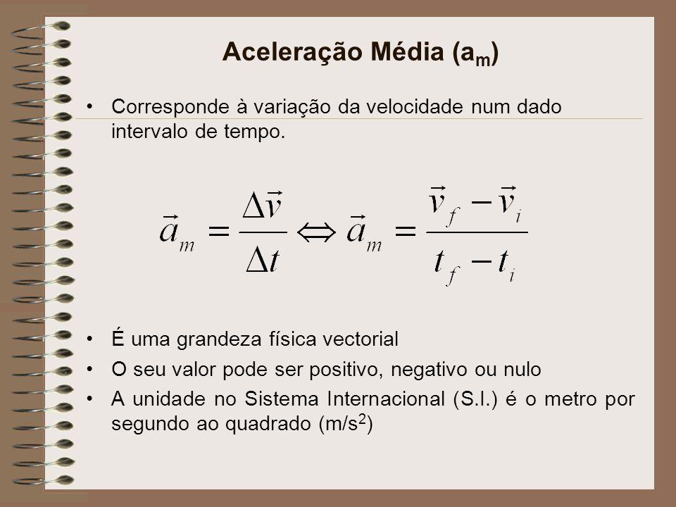 Aceleração Média (am) Corresponde à variação da velocidade num dado intervalo de tempo. É uma grandeza física vectorial.