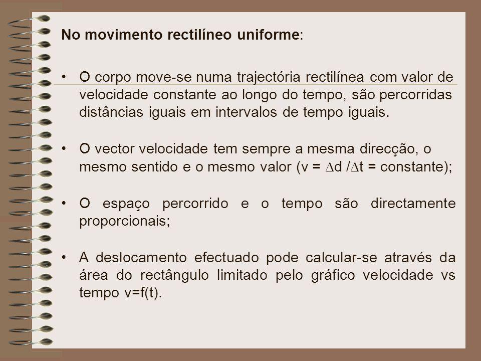 No movimento rectilíneo uniforme: