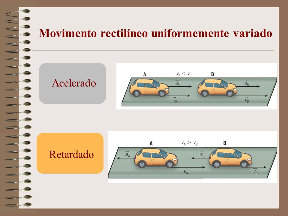 Movimento rectilíneo uniformemente variado