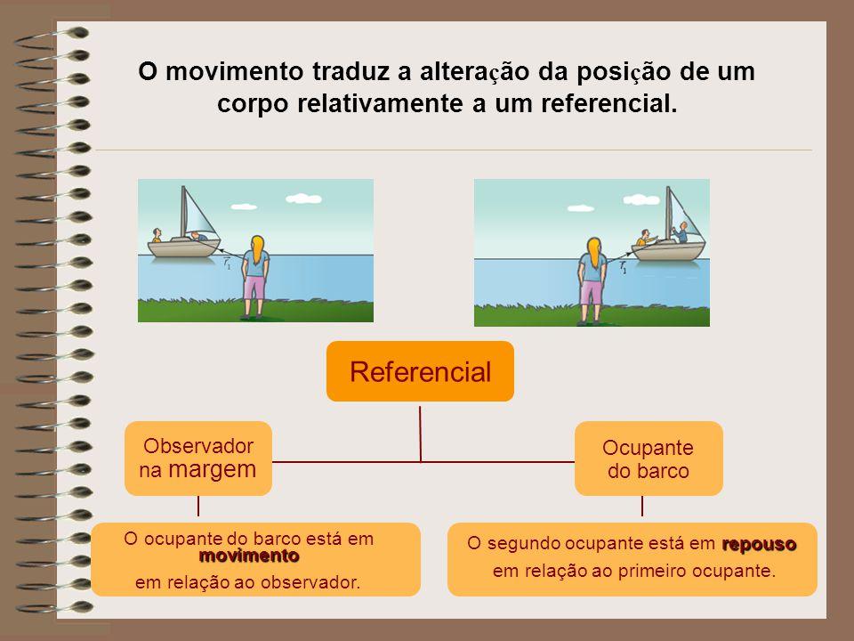 O movimento traduz a alteração da posição de um corpo relativamente a um referencial.