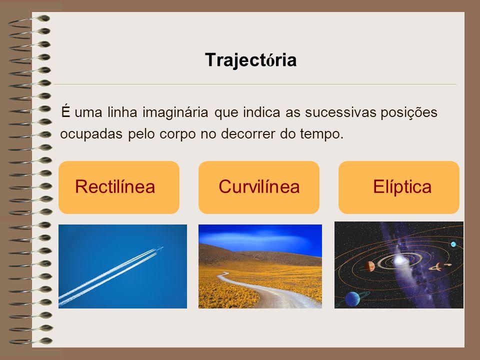 Trajectória É uma linha imaginária que indica as sucessivas posições ocupadas pelo corpo no decorrer do tempo.