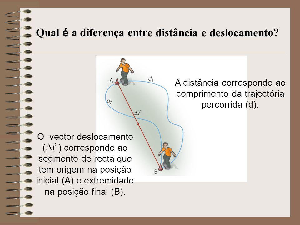 Qual é a diferença entre distância e deslocamento