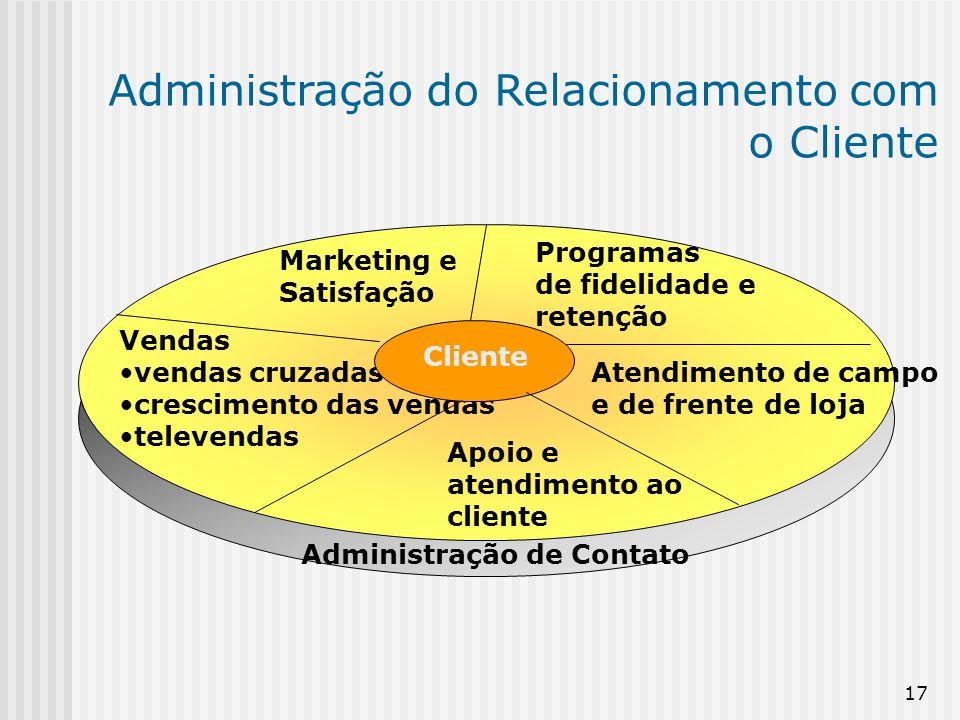 Administração do Relacionamento com o Cliente