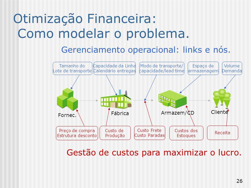 Otimização Financeira: Como modelar o problema.