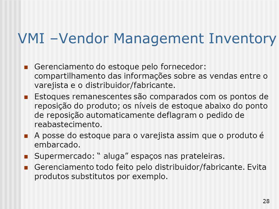 VMI –Vendor Management Inventory