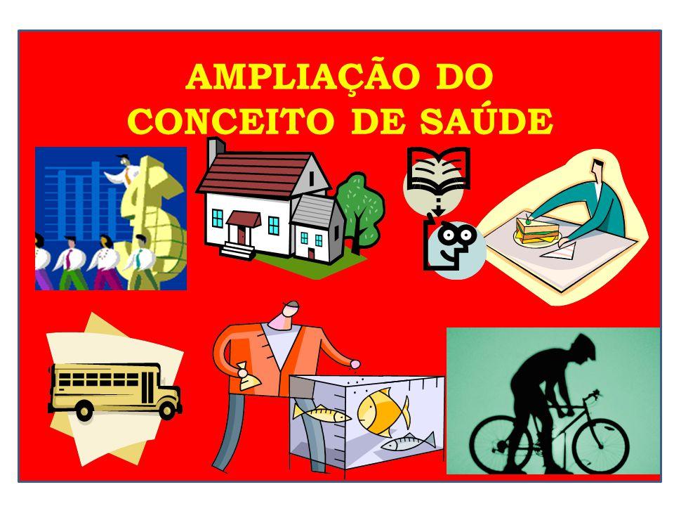 AMPLIAÇÃO DO CONCEITO DE SAÚDE