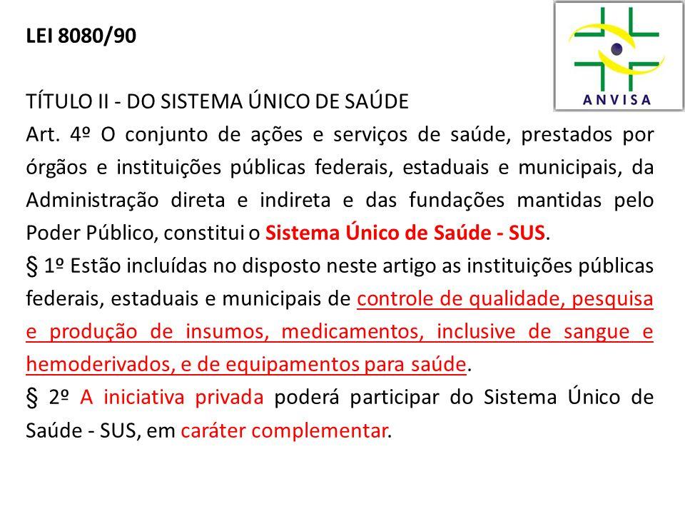 LEI 8080/90 TÍTULO II - DO SISTEMA ÚNICO DE SAÚDE.