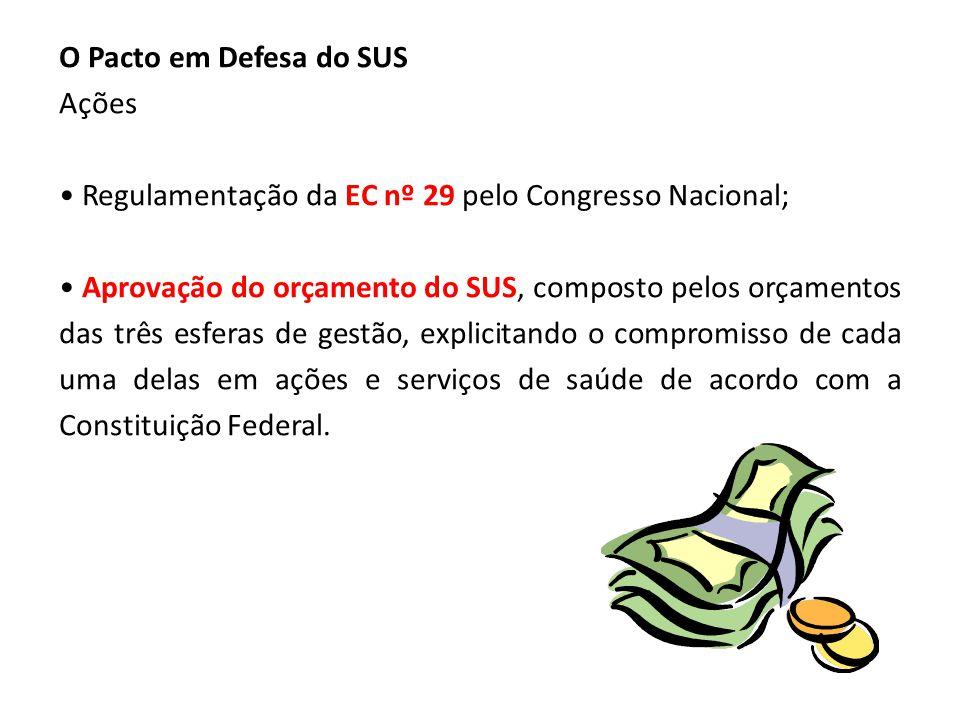 O Pacto em Defesa do SUS Ações. • Regulamentação da EC nº 29 pelo Congresso Nacional;