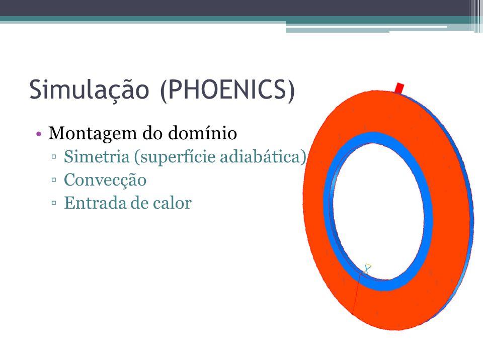 Simulação (PHOENICS) Montagem do domínio