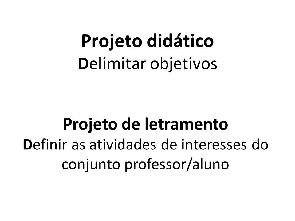 Projeto didático Delimitar objetivos